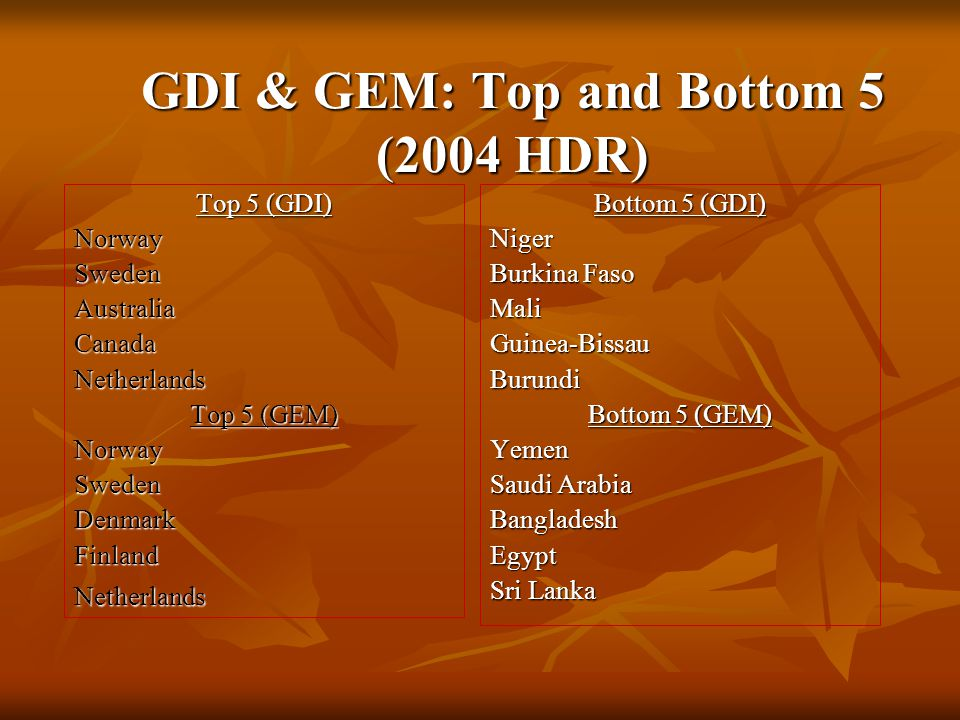 GDI & GEM: Top and Bottom 5 (2004 HDR)