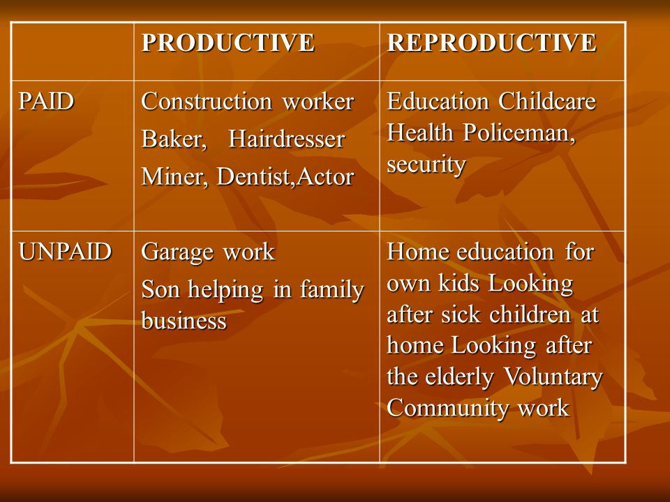 PRODUCTIVE REPRODUCTIVE. PAID. Construction worker. Baker, Hairdresser. Miner, Dentist,Actor.