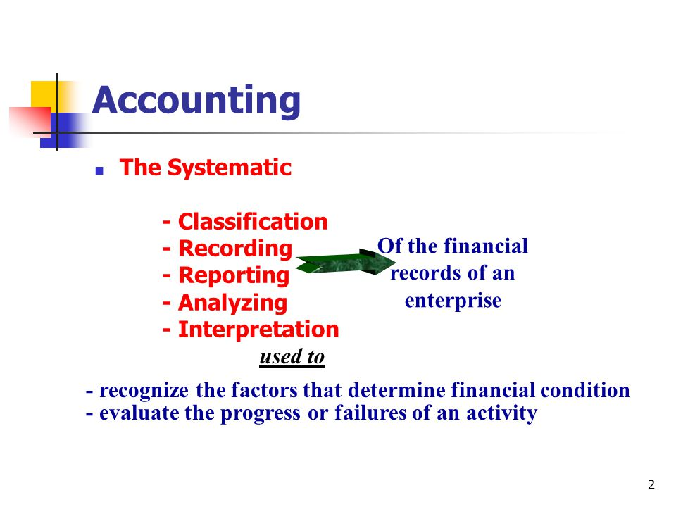Of the financial records of an enterprise
