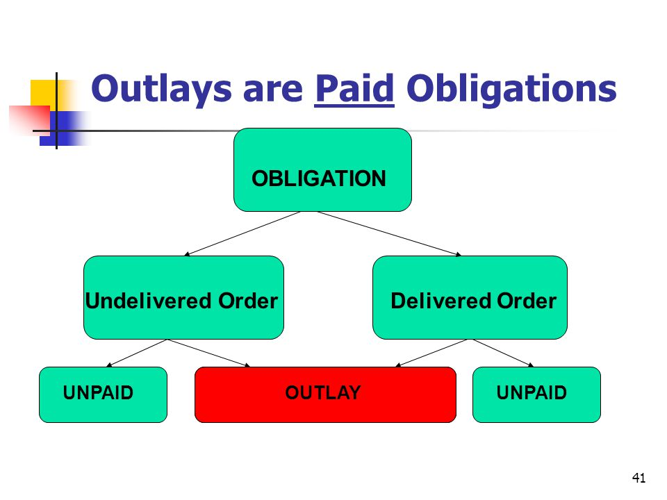 Outlays are Paid Obligations