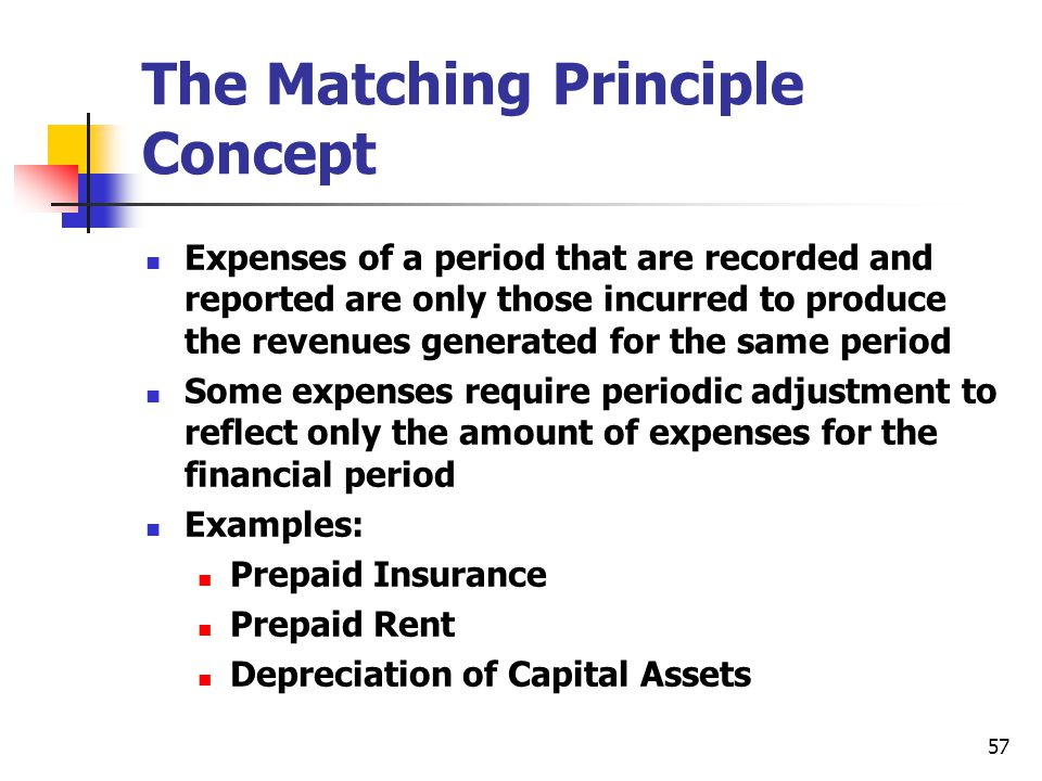 The Matching Principle Concept