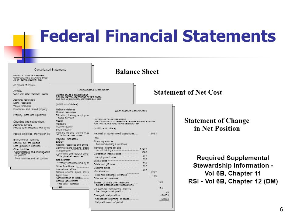 Federal Financial Statements