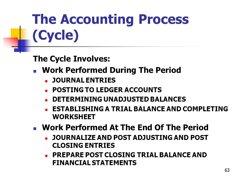 The Accounting Process (Cycle)