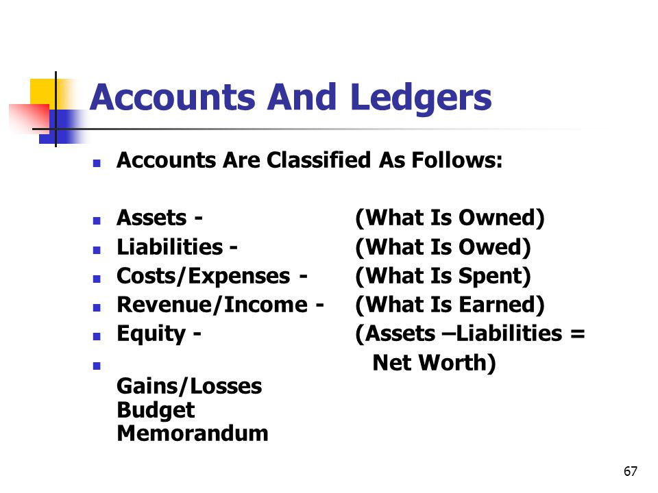 Accounts And Ledgers Accounts Are Classified As Follows: