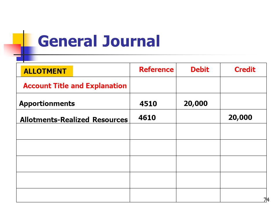 General Journal Reference Debit Credit Account Title and Explanation