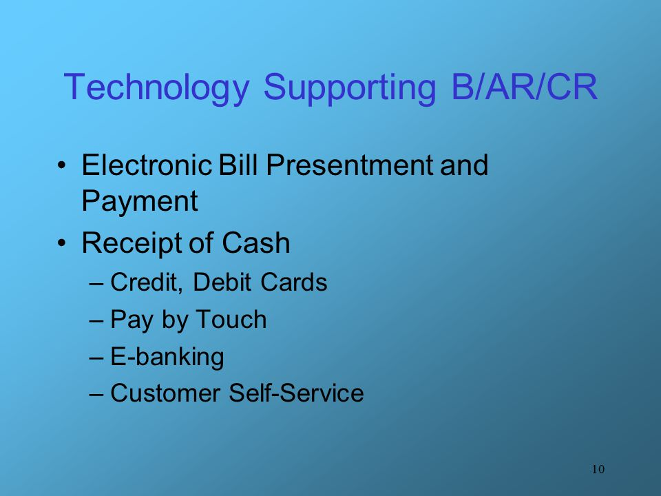 Technology Supporting B/AR/CR