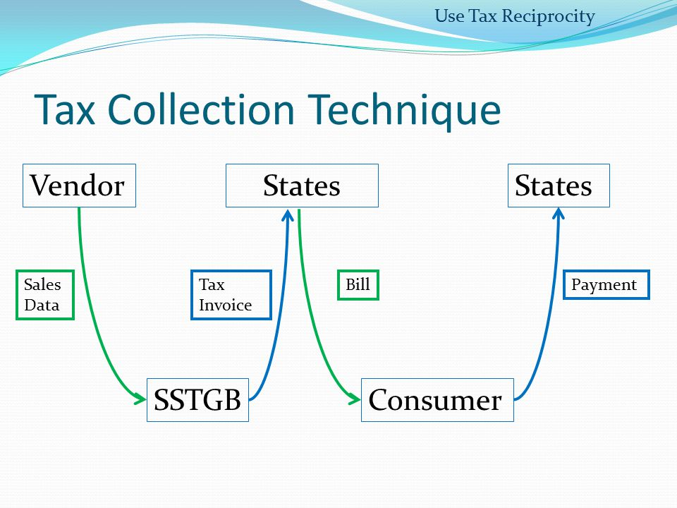 Tax Collection Technique