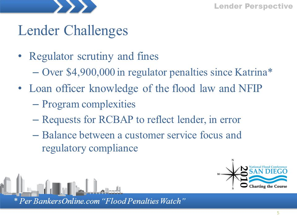 Lender Challenges Regulator scrutiny and fines