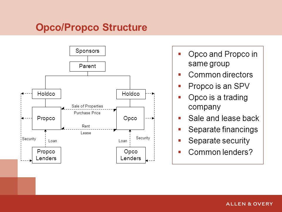 Opco/Propco Structure