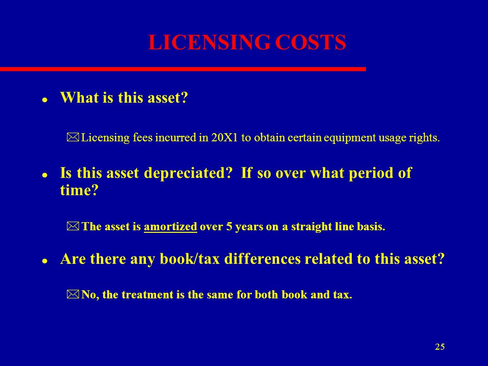 LICENSING COSTS What is this asset
