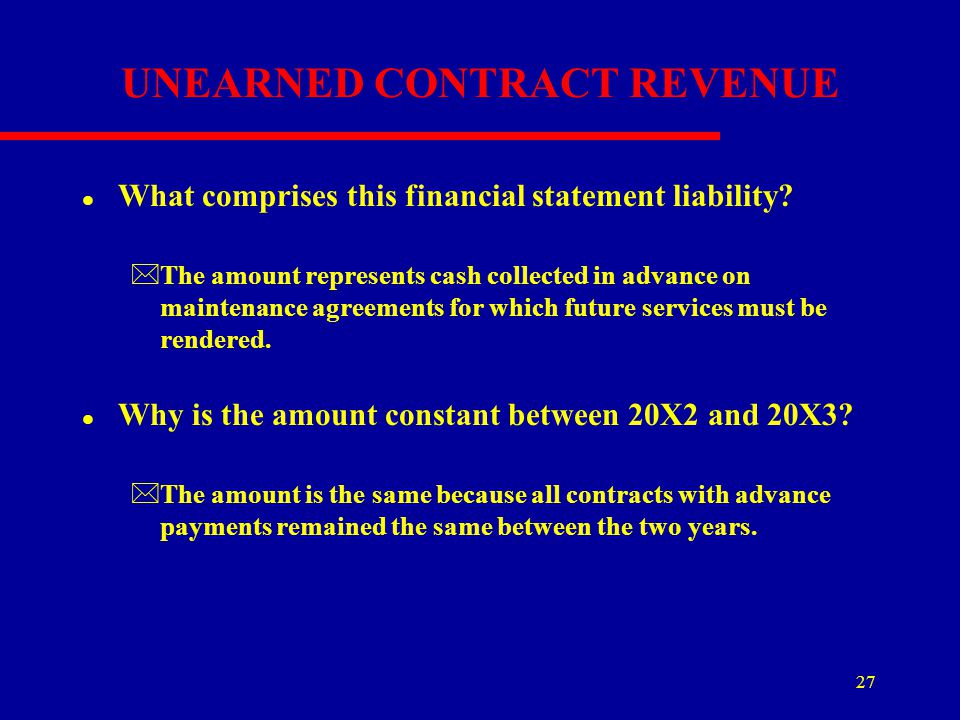 UNEARNED CONTRACT REVENUE