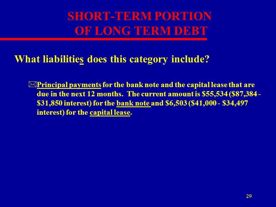 SHORT-TERM PORTION OF LONG TERM DEBT