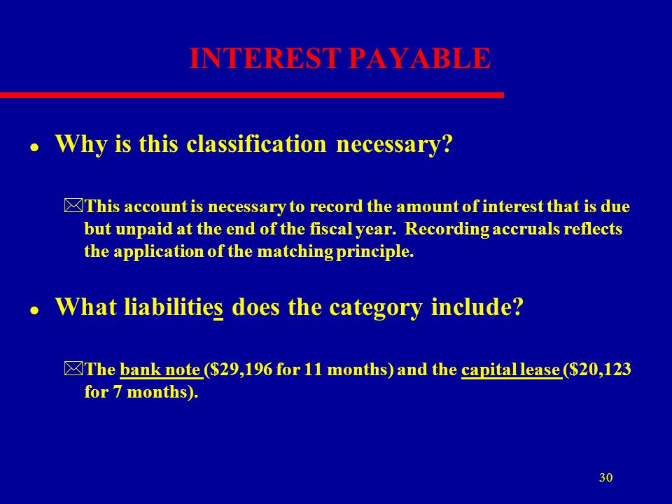 INTEREST PAYABLE Why is this classification necessary