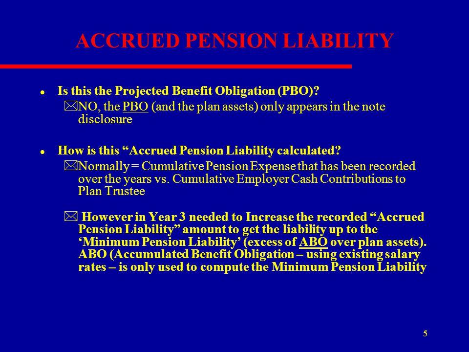 ACCRUED PENSION LIABILITY