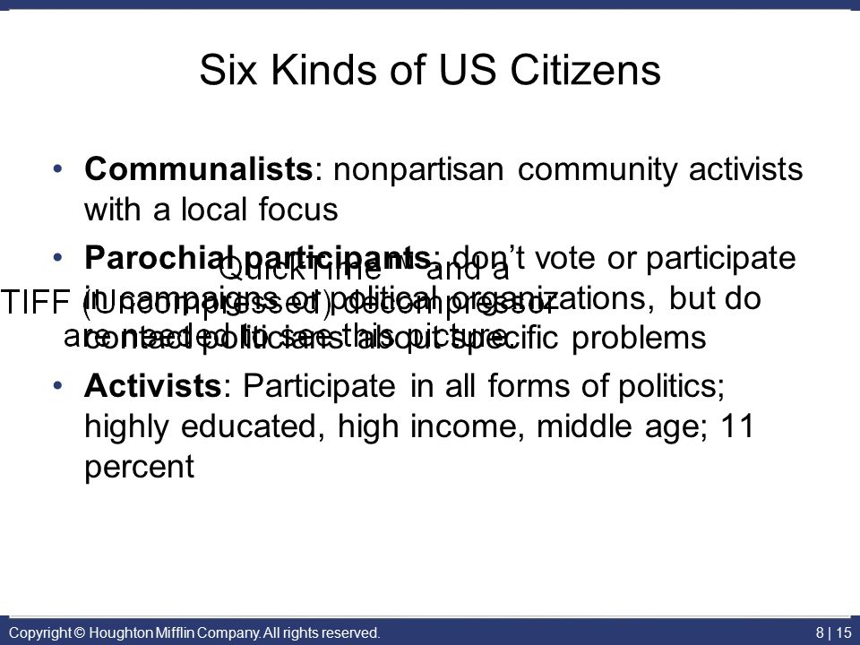 Six Kinds of US Citizens