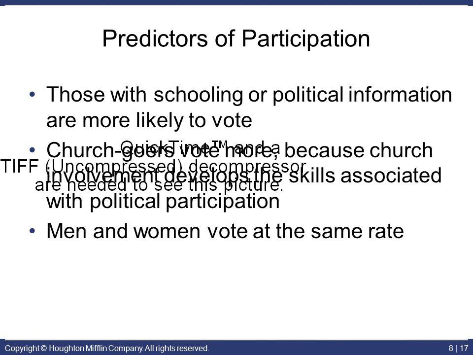 Predictors of Participation