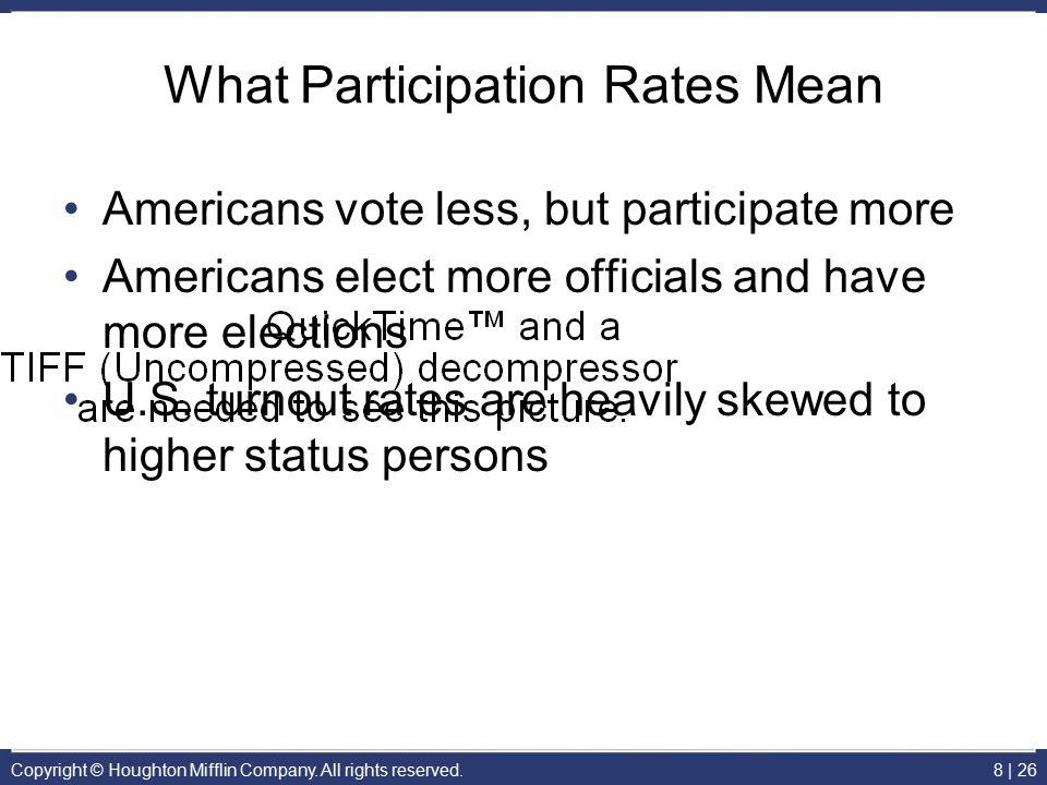What Participation Rates Mean