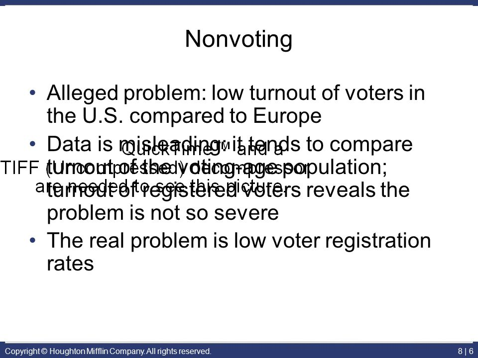 Nonvoting Alleged problem: low turnout of voters in the U.S. compared to Europe.