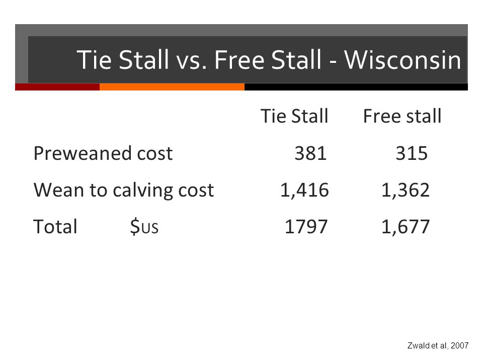 Tie Stall vs. Free Stall - Wisconsin