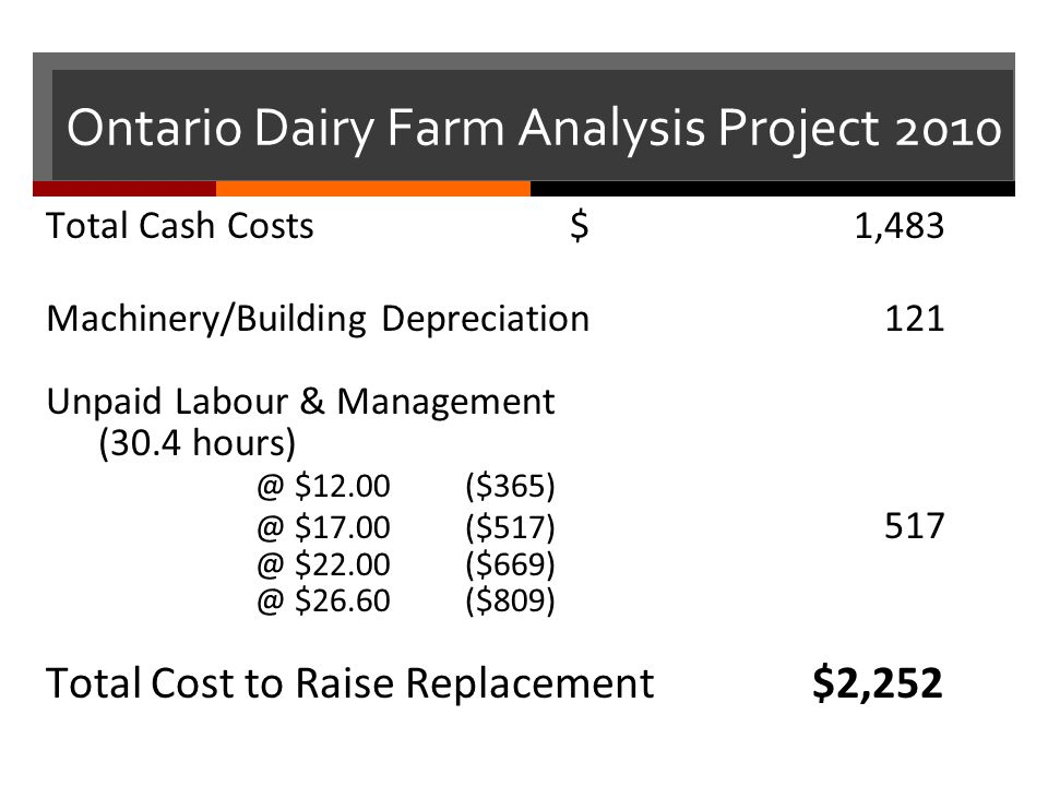 Ontario Dairy Farm Analysis Project 2010