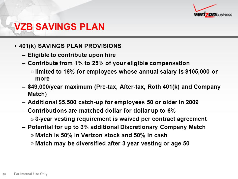 VZB SAVINGS PLAN 401(k) SAVINGS PLAN PROVISIONS