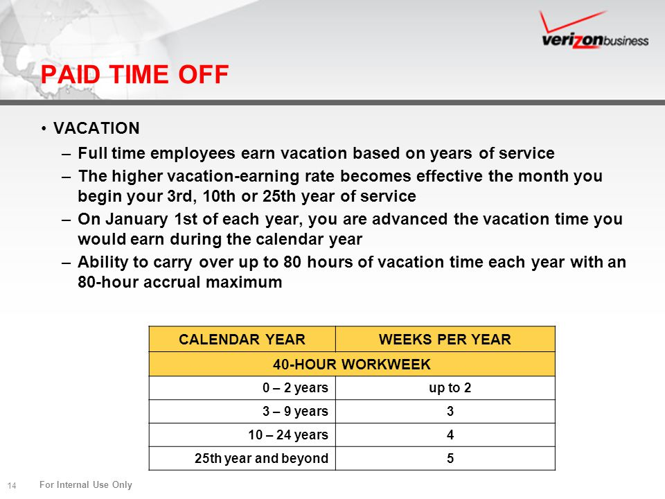 PAID TIME OFF VACATION. Full time employees earn vacation based on years of service.