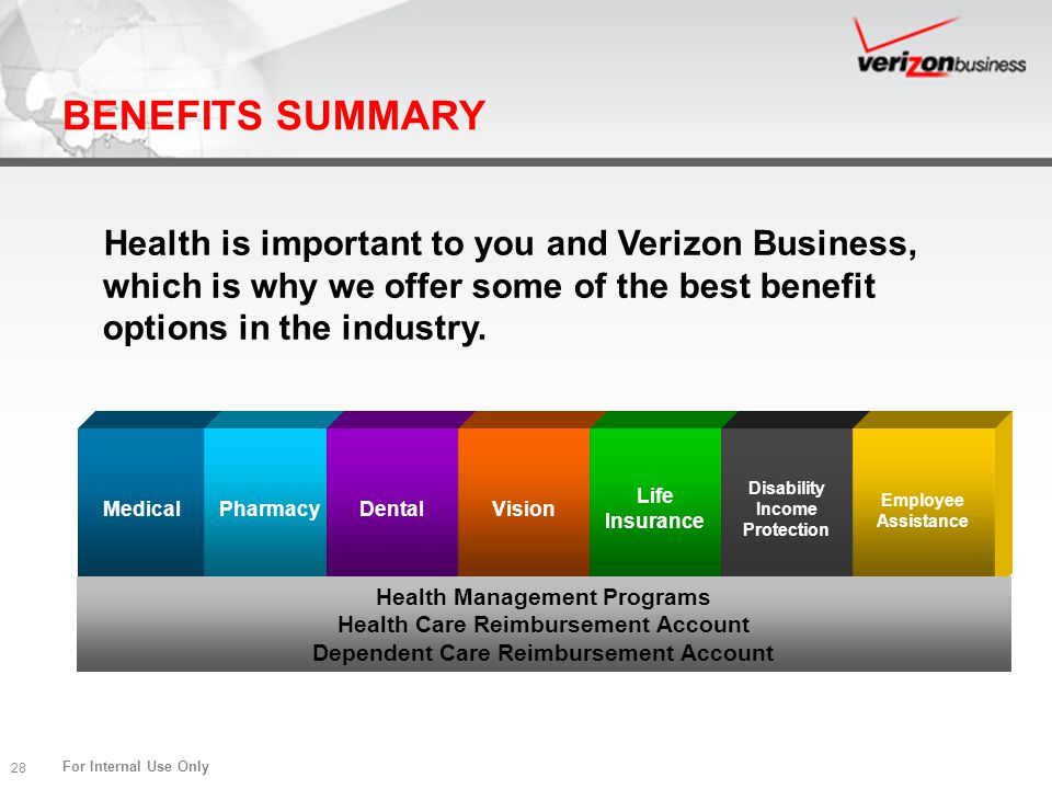 BENEFITS SUMMARY Health is important to you and Verizon Business, which is why we offer some of the best benefit options in the industry.