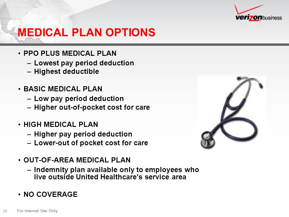 MEDICAL PLAN OPTIONS PPO PLUS MEDICAL PLAN Lowest pay period deduction