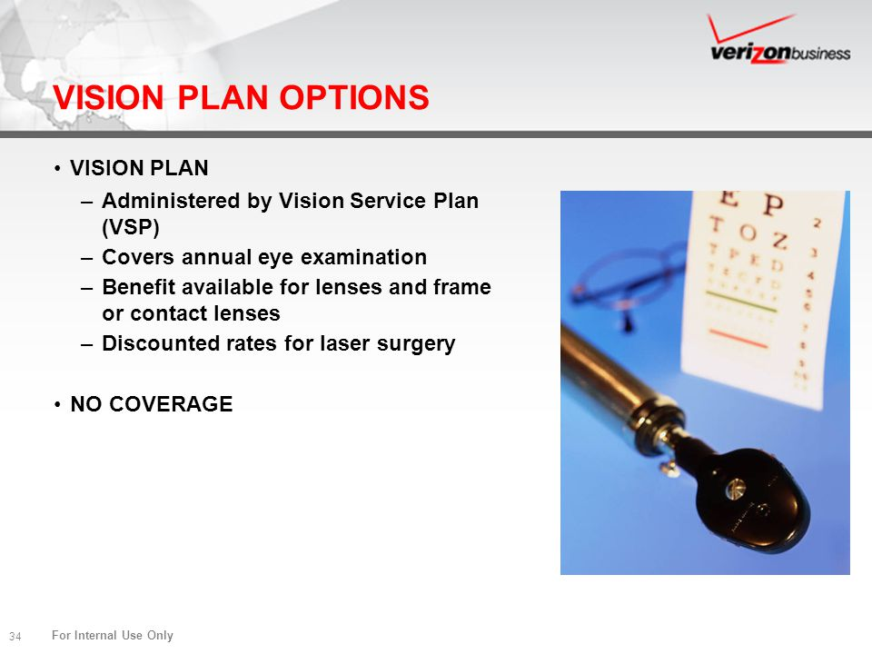VISION PLAN OPTIONS VISION PLAN