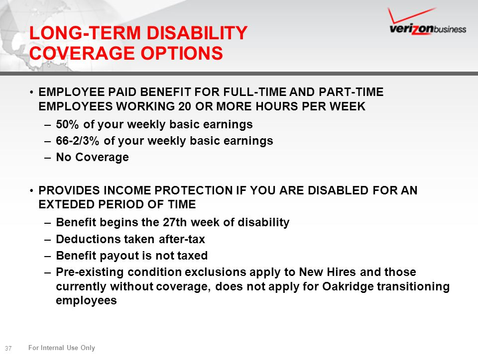 LONG-TERM DISABILITY COVERAGE OPTIONS