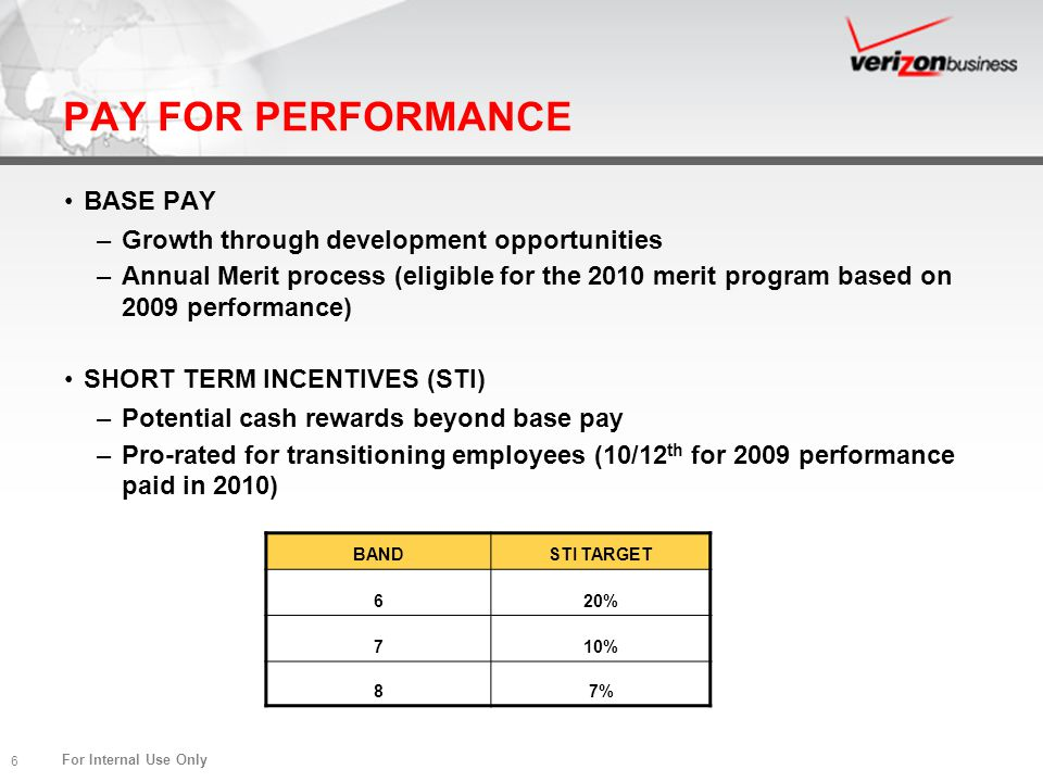 PAY FOR PERFORMANCE BASE PAY Growth through development opportunities