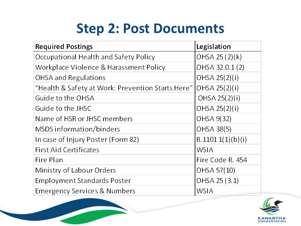 Step 2: Post Documents In addition to the items listed, it is also considered best practice to post: