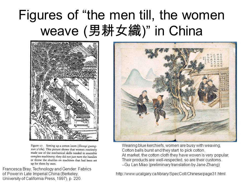 Figures of the men till, the women weave (男耕女織) in China