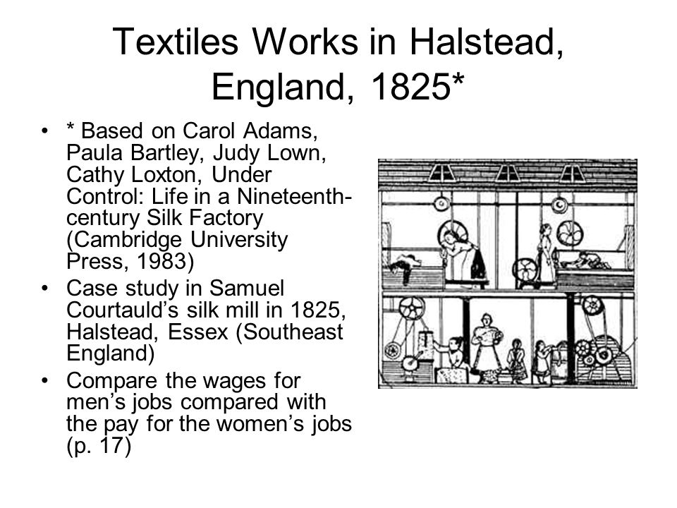 Textiles Works in Halstead, England, 1825*