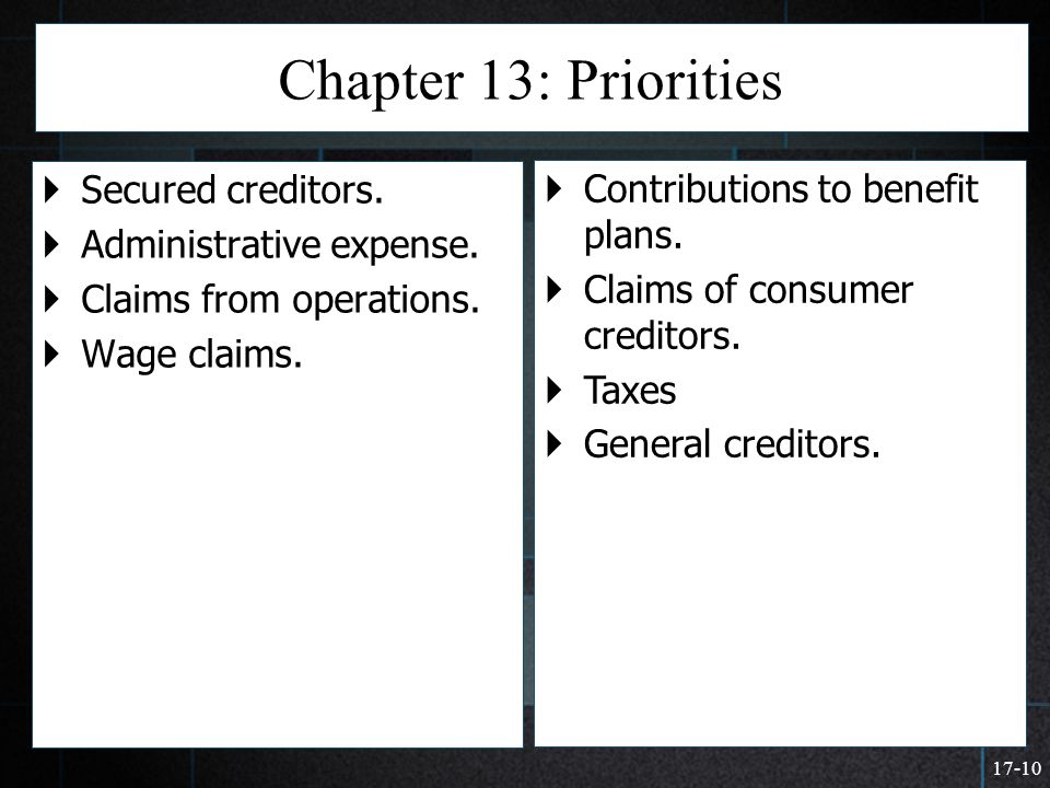 Chapter 13: Priorities Secured creditors.