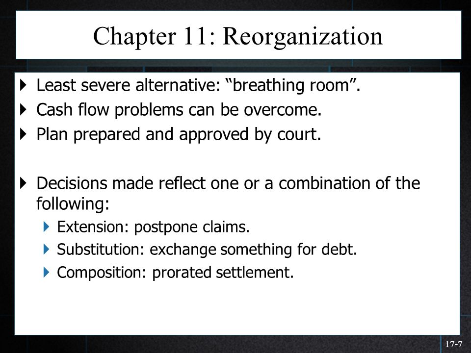 Chapter 11: Reorganization