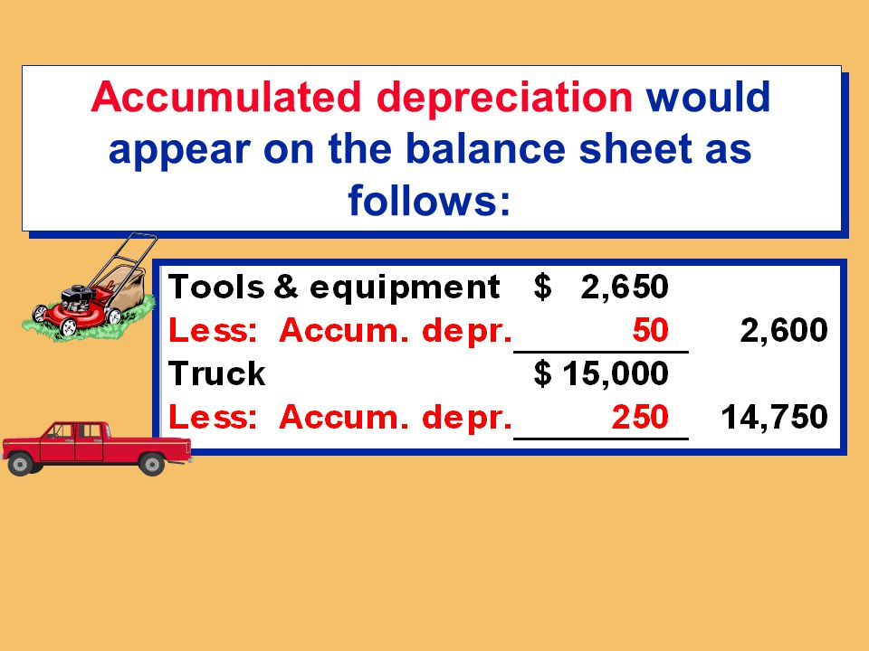 Accumulated depreciation would appear on the balance sheet as follows: