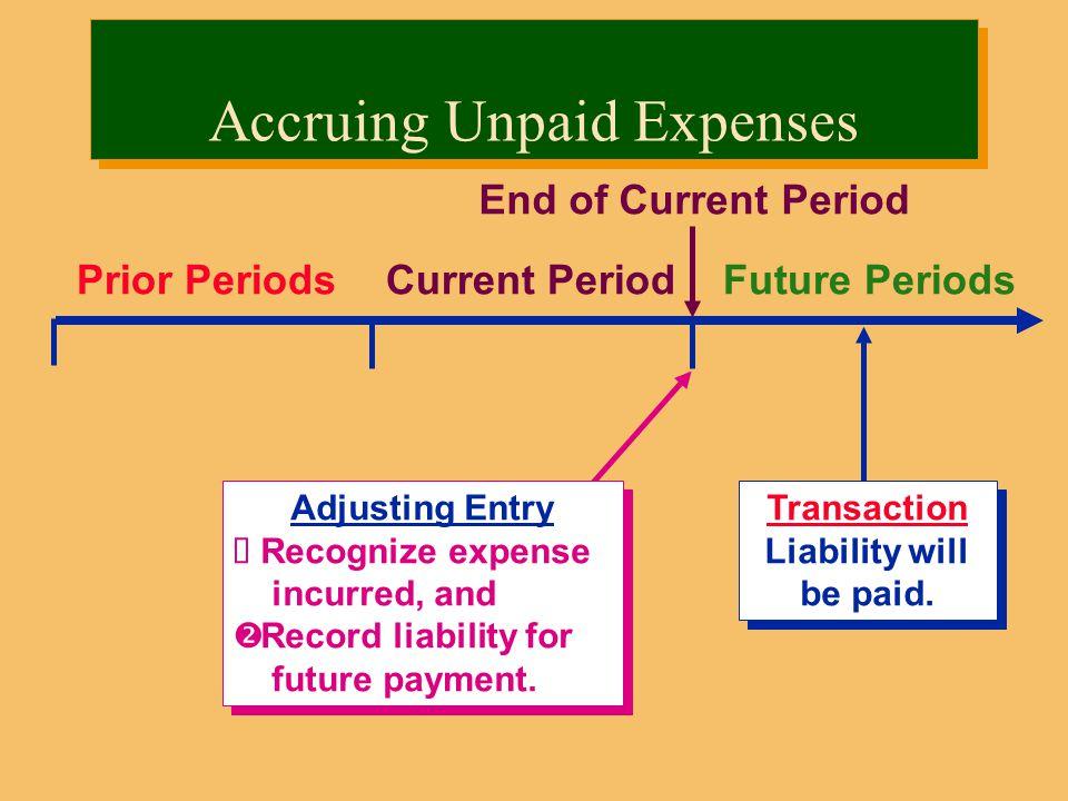 Accruing Unpaid Expenses