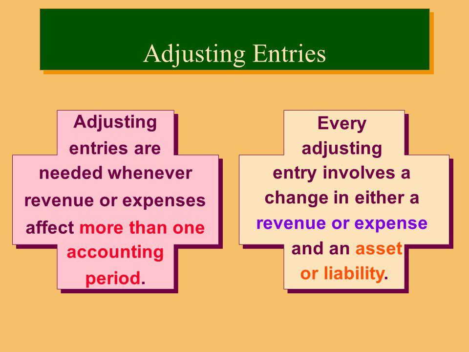 Adjusting Entries Adjusting entries are Every adjusting