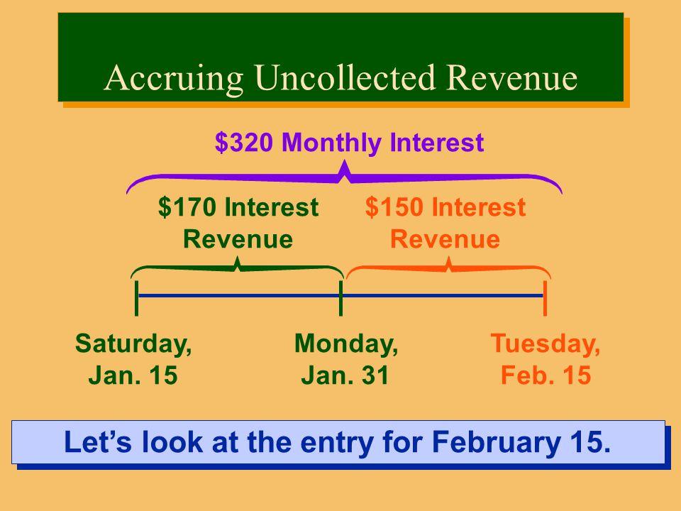 Accruing Uncollected Revenue