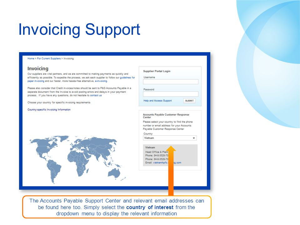 Invoicing Support