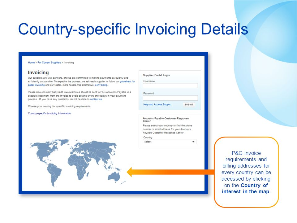 Country-specific Invoicing Details