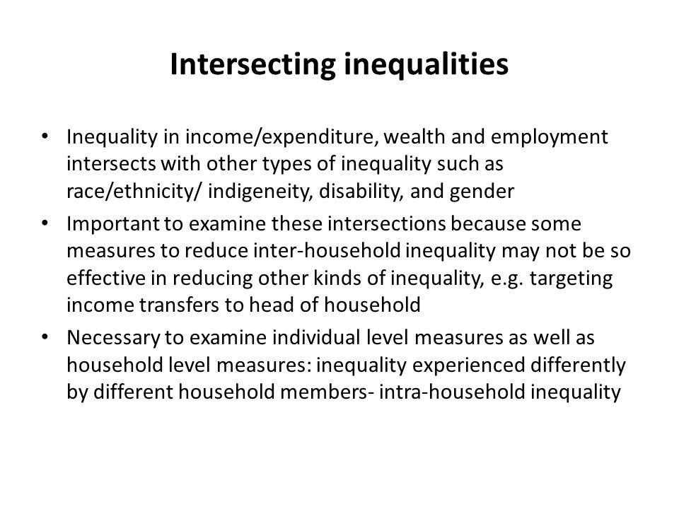 Intersecting inequalities