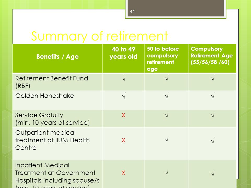 Summary of retirement benefits