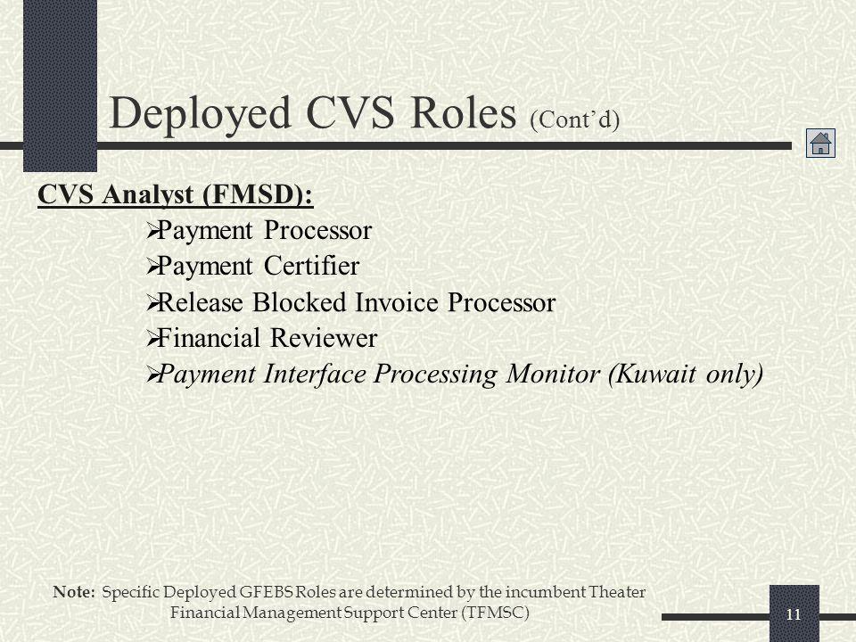 Deployed CVS Roles (Cont'd)
