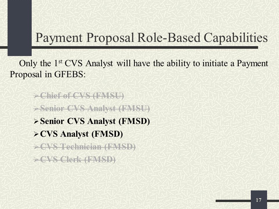 Payment Proposal Role-Based Capabilities