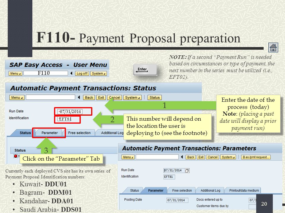 F110- Payment Proposal preparation