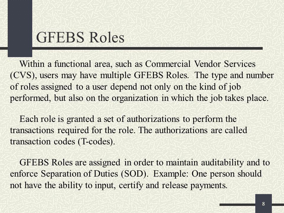 GFEBS Roles