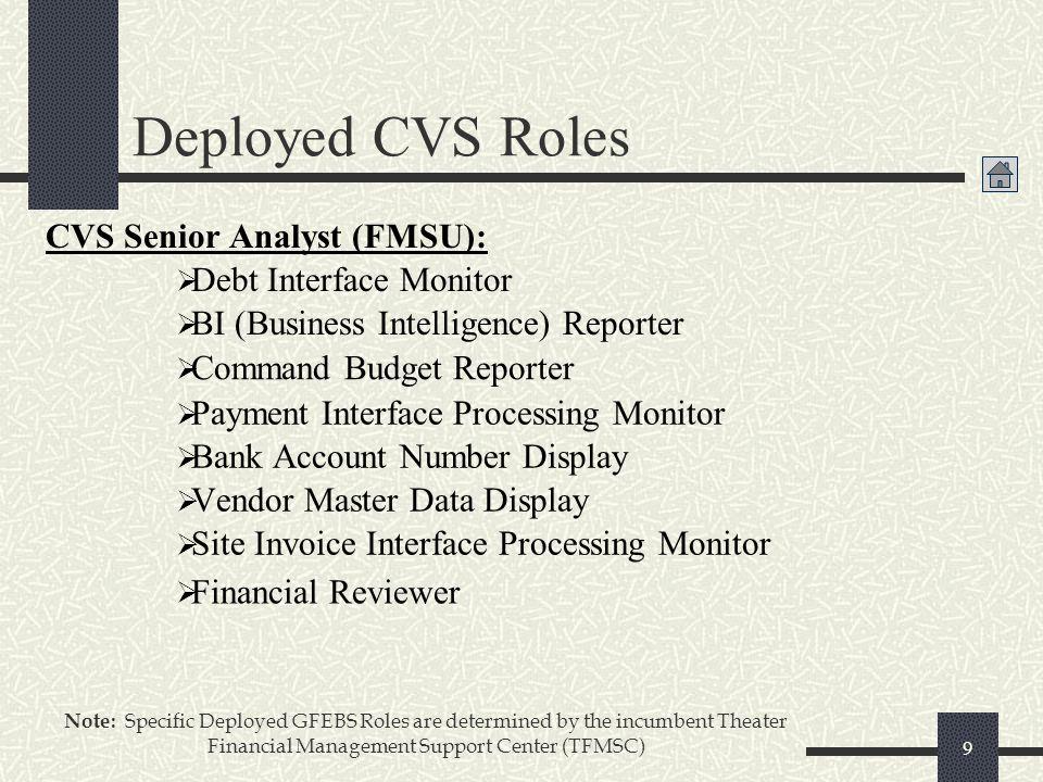 Deployed CVS Roles CVS Senior Analyst (FMSU): Debt Interface Monitor