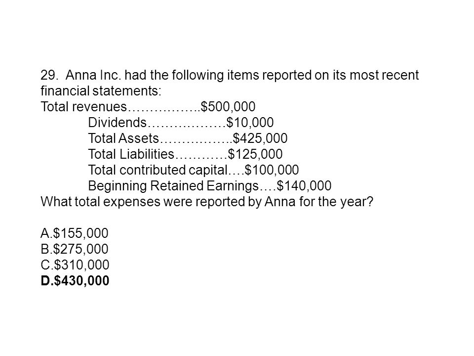 29. Anna Inc. had the following items reported on its most recent financial statements: